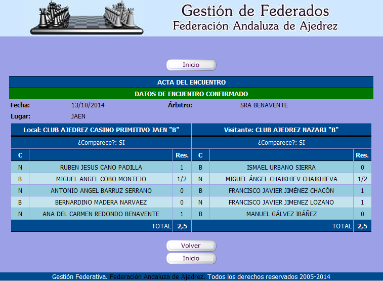 R2CANB14-15